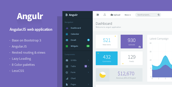 anglr-angularjs-template